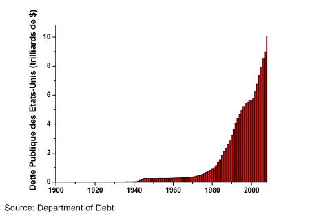 fed_debt