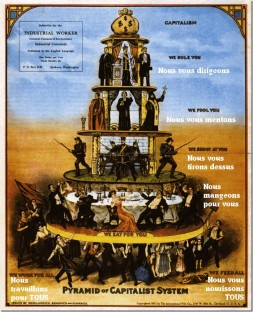http://fonzibrain.files.wordpress.com/2009/10/la_pyramide_du_capitalisme1.jpg
